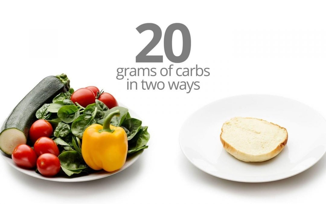 Nr 1 Tip For Weight Loss Free Visual Guides